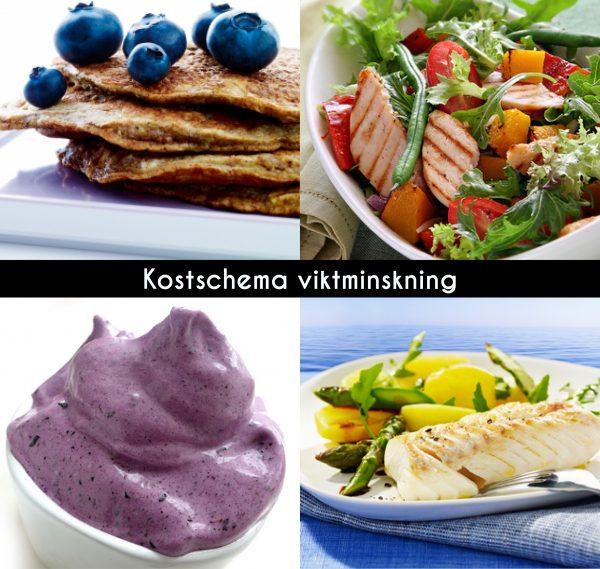 Personligt kostschema - Flexibel diet (Macro)